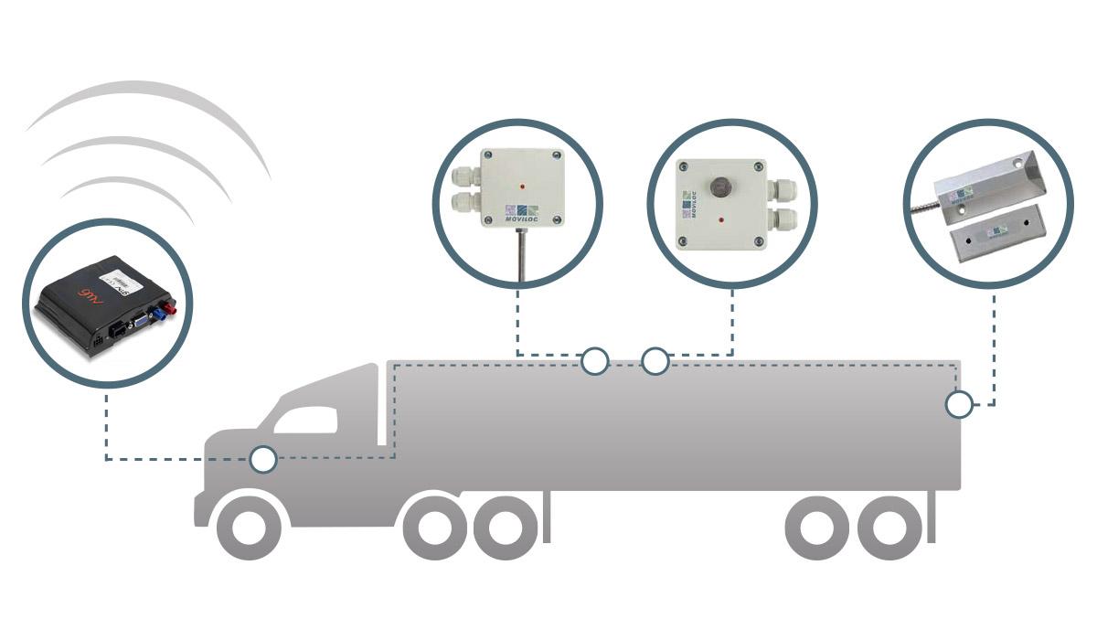 Localización de sensores en vehículo para el transporte de animales vivos