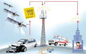 Imagen descriptiva de la tecnología e-call