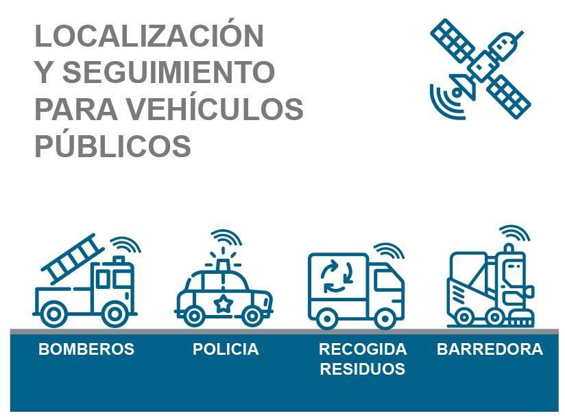 geolocalización y seguimiento de vehículos para la administración pública