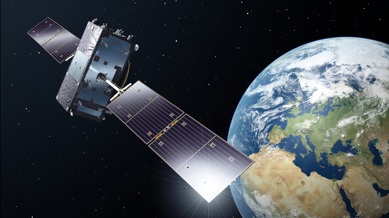 Satelites Galileo